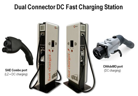 Dual Connector DC Fast Charging Station