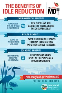 Idle Reduction Benefits Poster Thumbnail Image