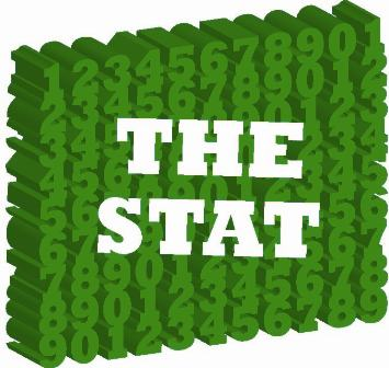 Click on photo to view eMDE's new feature, The Stat